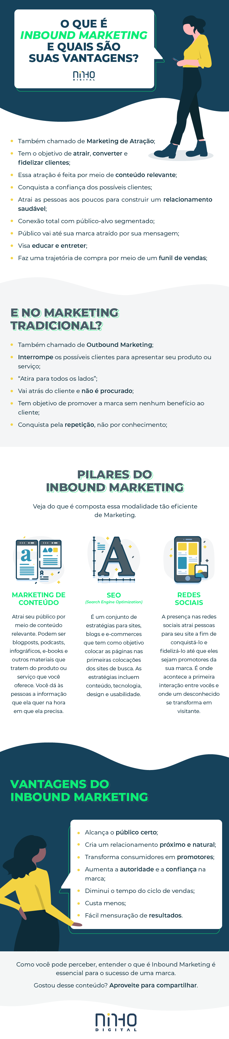 Infográfico: descubra o que é inbound marketing.