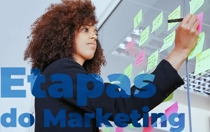 Tudo o que você precisa saber sobre as etapas do Marketing Digital